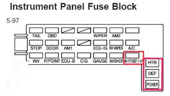 [SCHEMATICS_48DE]  Pontiac Vibe Questions - 2007 pontiac vibe where is the heater/fan fuse? -  CarGurus | 04 Vibe Fuse Box |  | CarGurus