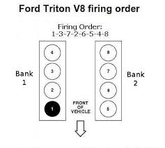 Discussion T21071 ds665334 on ford v 8 firing order