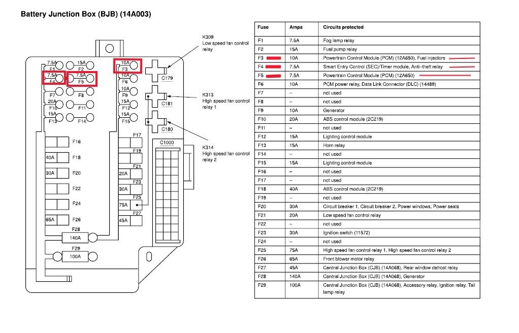 1 People Found This Helpful: 2000 Nissan Maxima Wiring Harness Problem At Anocheocurrio.co