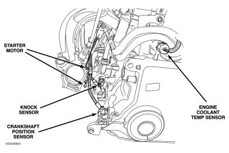 Dodge 2 0 Sohc Engine Diagram - Wiring Diagram & Cable ... on