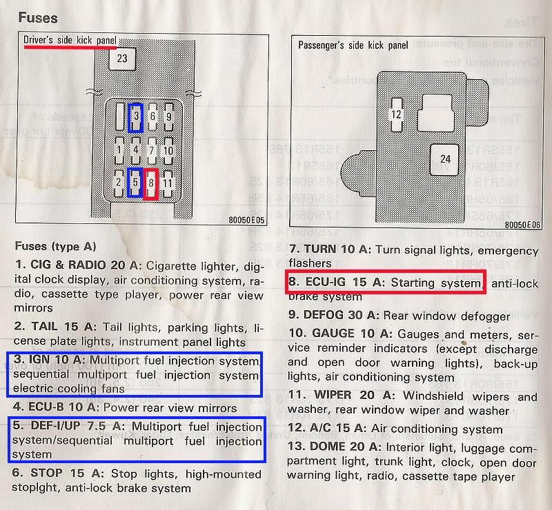 Toyota Corolla Questions Puter Box Mulfunction Cargurusrhcargurus: Fuse Box For 1995 Toyota Corolla At Elf-jo.com