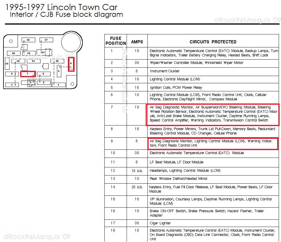 1994 lincoln town car fuse box diagram towncar detailed schematics rh  antonartgallery com 1996 Lincoln Mark Vlll Lincoln Mark VII Performance  Parts