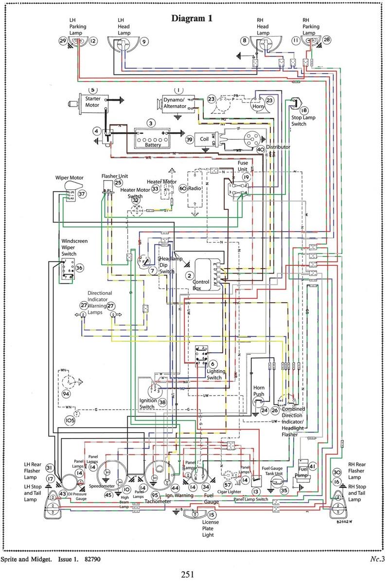 Beste 1975 Mg Midget Schaltplan Bilder - Die Besten Elektrischen ...