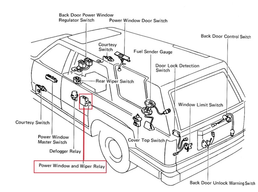 toyota 4runner door lock relay location