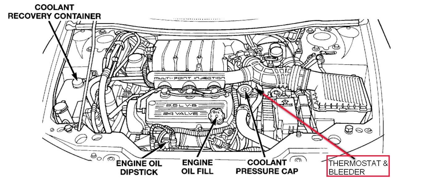 chrysler 3 8 liter engine diagram  chrysler  get free