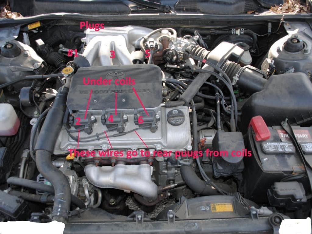 camry but is same http www toyotanation com forum 103 3rd 4th generation 1992 1996 1997 2001 533441 diy camry 3 0l v6 spark plug replacement html