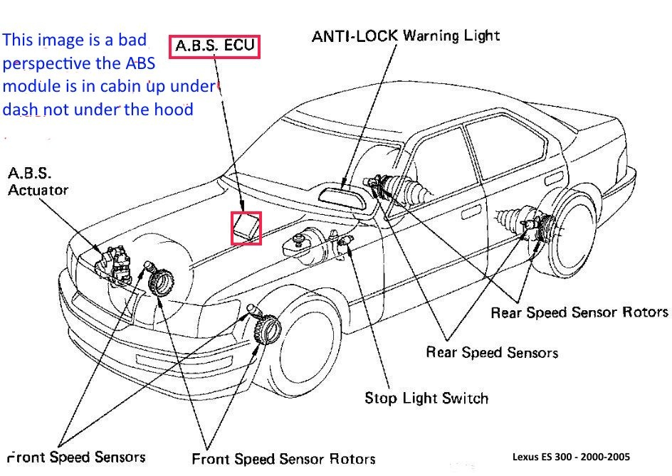 2000 Lexus Es300 Abs Sensor Location on 1997 Toyota Camry Vacuum Hose Diagram
