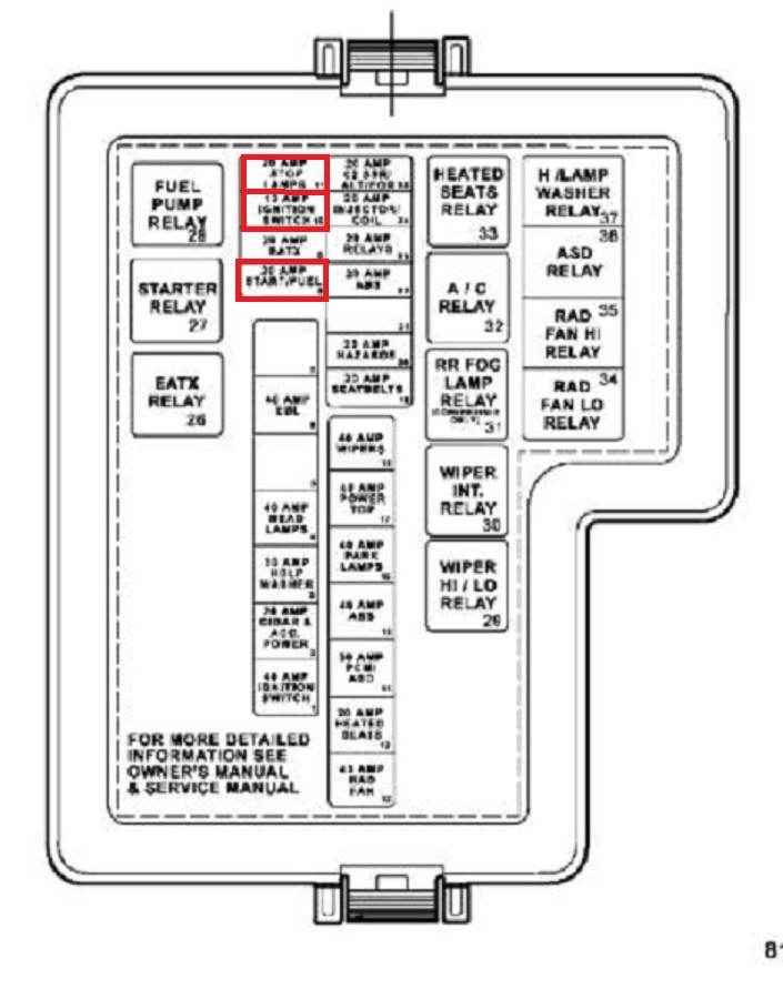 2001 Dodge Neon Fuse Wiring Diagram in addition Schematics And Diagrams 2003 Cadillac Deville Dts Underhood Fuse For 2007 Pt Cruiser Fuse Box Diagram furthermore Honda Accord Fuse Box Diagram 374841 also Infiniti M45 Fuse Box Location likewise Chevrolet Silverado Mk1 First Generation 1999 2007 Fuse Box Diagram. on 2002 chrysler sebring fuse box layout