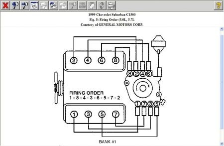 99 Suburban Engine Diagram