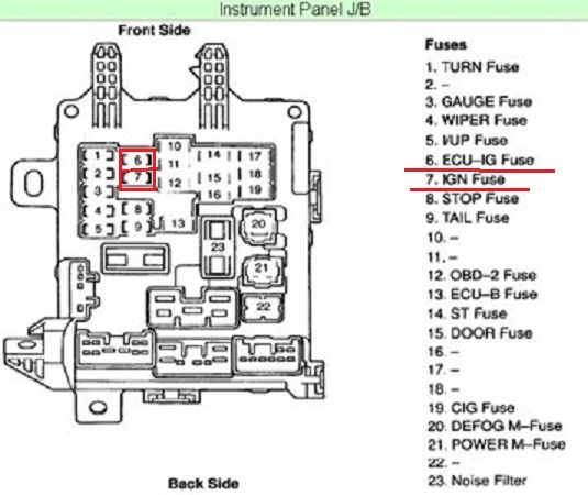 DIAGRAM] 1996 Toyota Corolla Ignition Fuse FULL Version HD Quality Ignition  Fuse - SHOETFUSE7253.FUJIYA.ITshoetfuse7253.fujiya.it