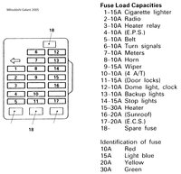 pic 7761153150569085812 200x200 fuse box mitsubishi galant fuse wiring diagrams collection 2004 mitsubishi galant fuse box diagram at soozxer.org