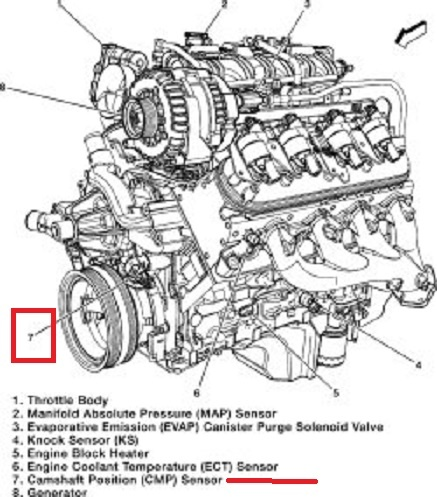 2011 Gmc Terrain Engine Diagram - Wiring Diagram K4