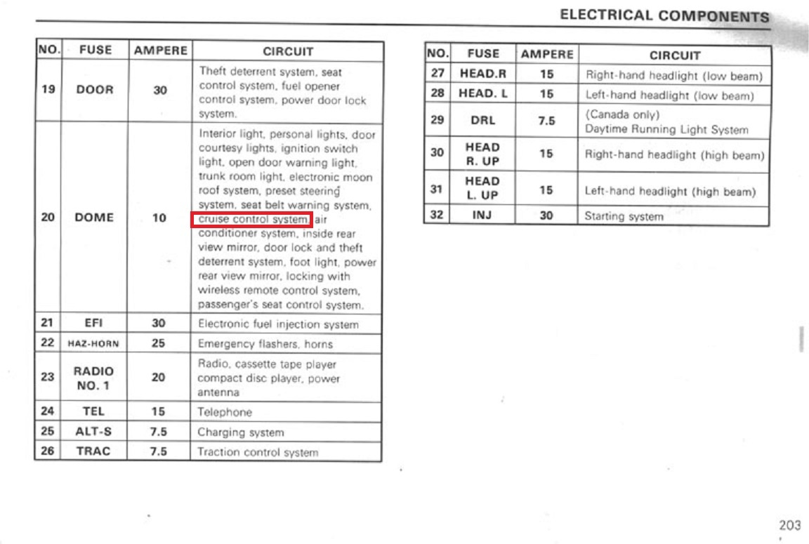 Lexus Is 300 Questions The Cruise Control On My Is300 Not 2006 Gs300 Fuse Diagram But I Found This Just Dont Understand How So Many Components Can Be One No Harm In Having A Look At Click For Full Screen