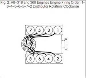 1985 Chevy 350 Firing Order Diagram