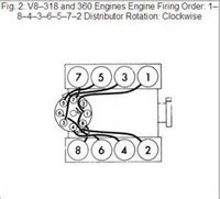 94 MUSTANG 38 V6 NEED WIRING DIAGRAM FOR SPARK PLUGS DON