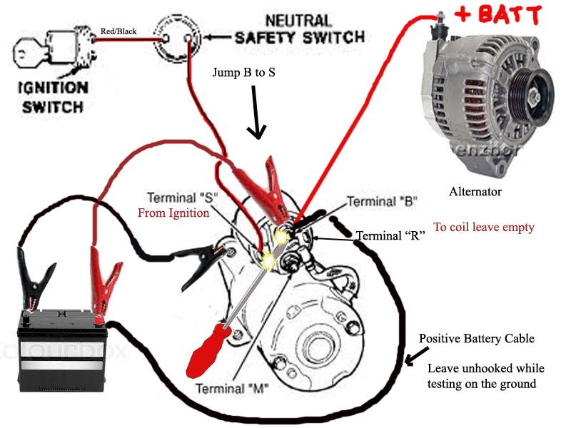 All Start Jump Starter Wiring Diagram In Addition 24 Volt Starter