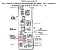 toyota corolla questions purchase an efi relay cargurus. Black Bedroom Furniture Sets. Home Design Ideas