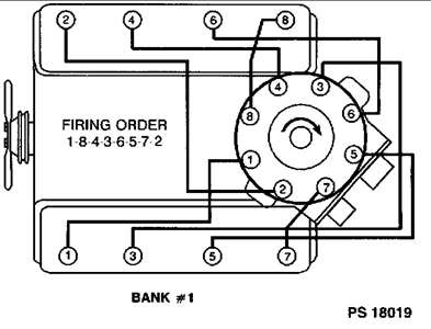 pic 1565430846980165326 1600x1200 chevrolet c k 1500 questions what is the firing order for the