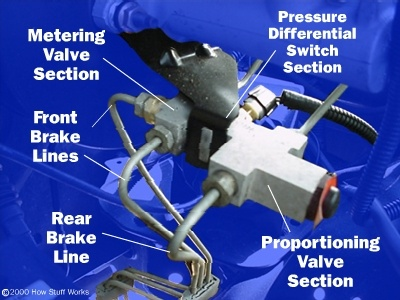 GMC Sierra 2500HD Classic Questions - brake pedal go to the