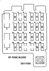 97 chevy tahoe under hood fuse box wiring diagram yer97 chevy blazer fuse  box under hood