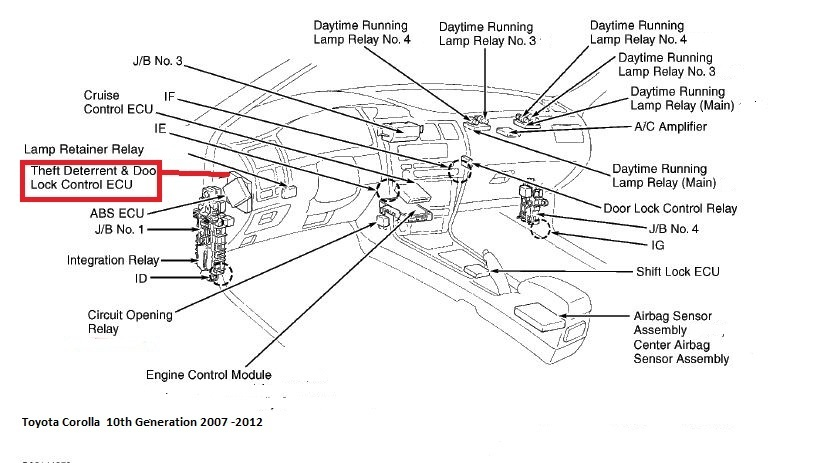 35254 2004 Camry V6 A C Green Light Flashing A C Not Working likewise Toyota Venza Fuse Box Diagram 2011 10 05 033657 04 Highlander Portrayal Splendid Graphic also Replace Blend Door Motor together with 5be13 Chevrolet Tracker 2002 Chevy Tracker Ac Blower Motor Not as well Passenger  partment Switches And Relays. on 04 toyota sienna ac relay location