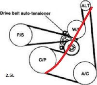 Aeg Motor Wiring Diagram further Toyota Land Cruiser Trailer Wiring Harness likewise Wiring Diagram 2003 Toyota Sequoia further Gmc Wiring Diagram Lexus Rx Html in addition Backup Camera Wiring. on wiring diagram for car reverse camera