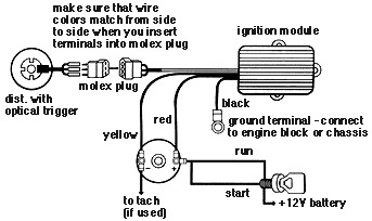 Chevelle Coil Wiring Diagram on steering control wiring diagrams