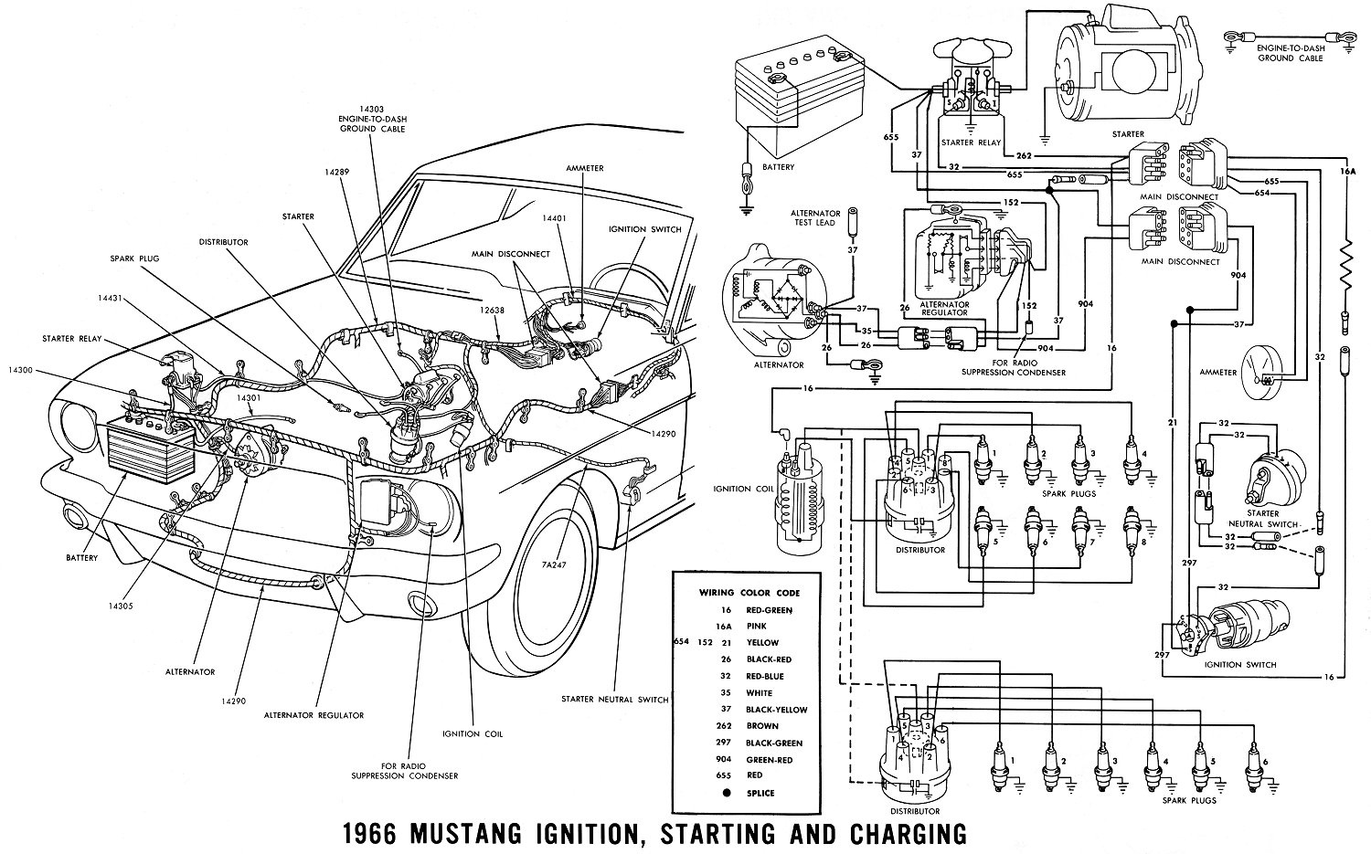 1966 mustang starter solenoid wiring diagram electrical drawing ford mustang questions ignition not working on 66 mustang cargurus rh cargurus com 66 mustang starter asfbconference2016 Gallery