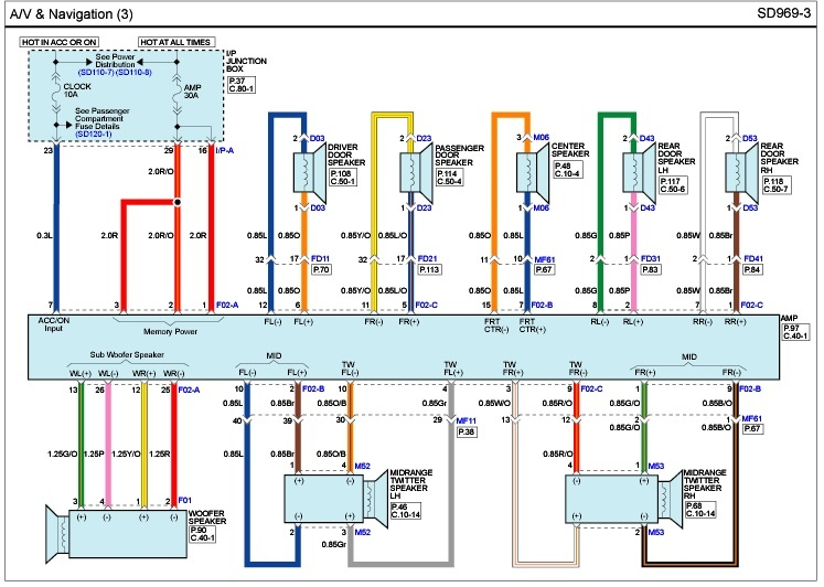 Rear Speaker Wiring Diagram - Wiring Data •