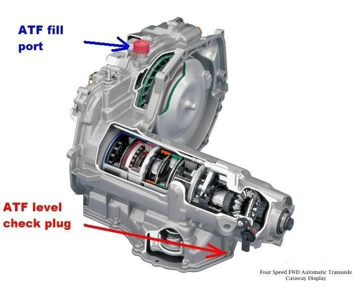 Pontiac G6 Questions Where Do You Check Transmission