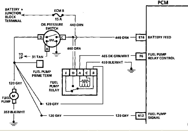 Chevrolet Astro Questions - Location of fuel pump relay on ...