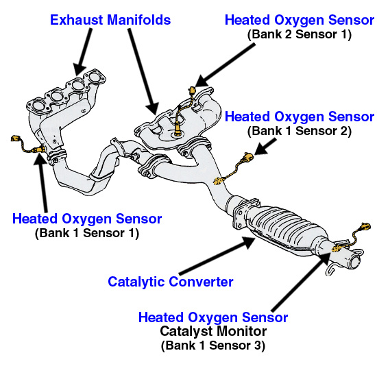 Mercury grand marquis questions where are oxygen sensors on 1998 mercury marquis cargurus