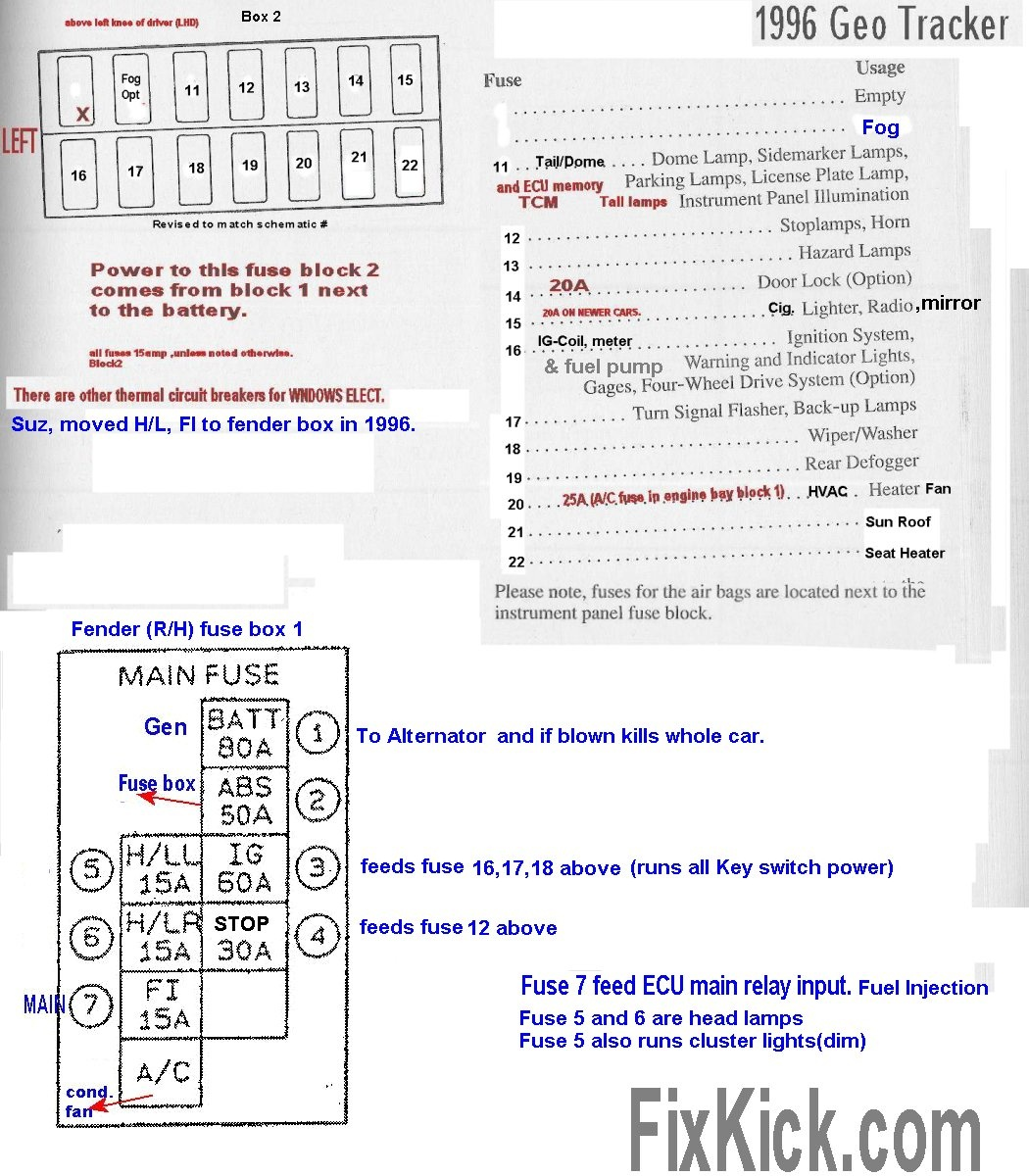 97 Geo Tracker Fuse Box - Auto Electrical Wiring Diagram •