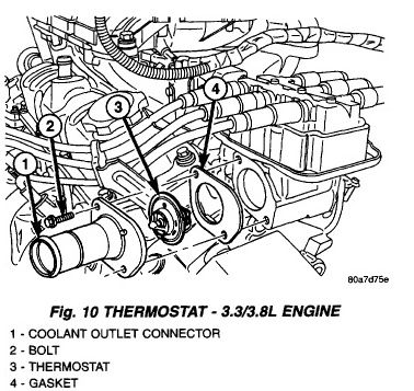 chrysler engine cooling diagram with Discussion T27306 Ds697084 on T9150773 2003 dodge caravan only together with Engine Coolant Leak moreover Discussion T27306 ds697084 together with T24758060 Low presure valve location from also 97 Jeep Cherokee Heater Diagram.