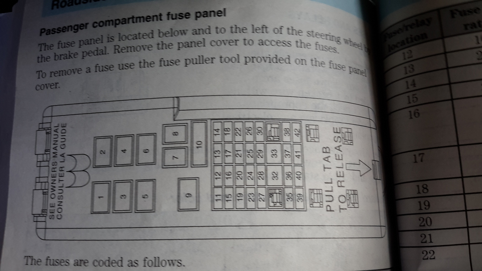Ford Taurus Fuse Box Simple Guide About Wiring Diagram 02 Location Mercury Sable Questions Where Is The Relay For Power 2002