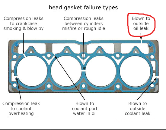 hyundai elantra questions head gasket leak repair cargurus Mazda B3000 Heater Diagram cuz of low mileage and body is good condition, put 2 grand in it ? [of course its my choice, but what is your opinion as a mechanic]