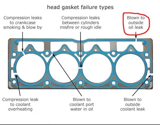 elantra genius box diagram radiator auto engine fuse compartment hyundai