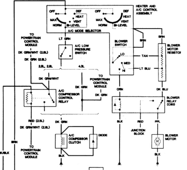chevrolet s 10 questions hi guys, i've got a chevy s10 pickup with 1996 s10 blower motor wiring diagram have to check voltage circuits to and from relay at the moment, i can't rule out blower motor? it very well may run on higher voltage, but, not lower?