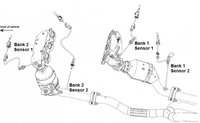 Ford Taurus Questions - Location to change o2 sensor bank 2 on 1998