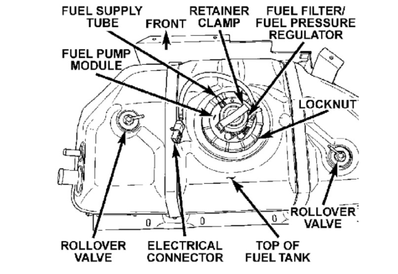 Jeep Liberty Questions 2005 Fuel Tank Cargurus. Jeep. 2005 Jeep Liberty Front Frame Diagram At Scoala.co