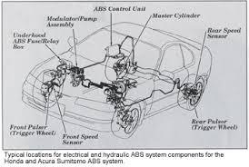 Honda Passport Questions - diagram of the brakes on a 2000 passport -  CarGurusCarGurus