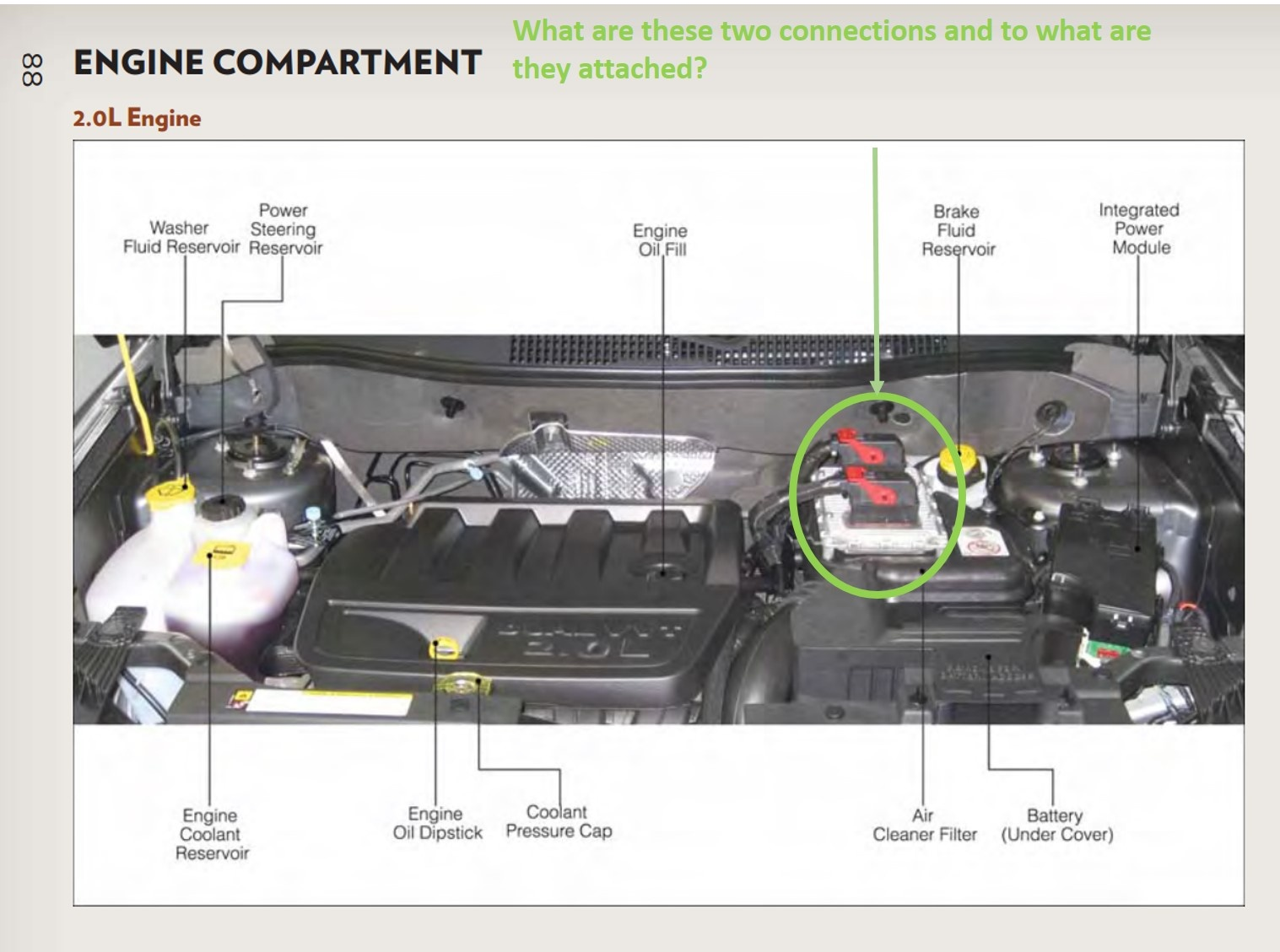 jeep compass questions what are the connections under the hood rh cargurus com 2007 Jeep Compass Parts Diagram Wiring Diagram for Jeep Compass