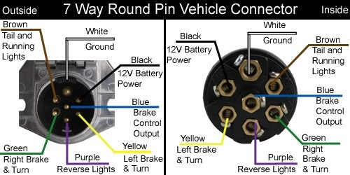 ford f 250 questions fuse box diagram ford f250 2011. Black Bedroom Furniture Sets. Home Design Ideas