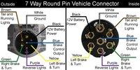ford f 250 questions fuse box diagram, ford, f250, 2011 cargurus 2012 F250 Mirror Wiring Diagram 7 answers