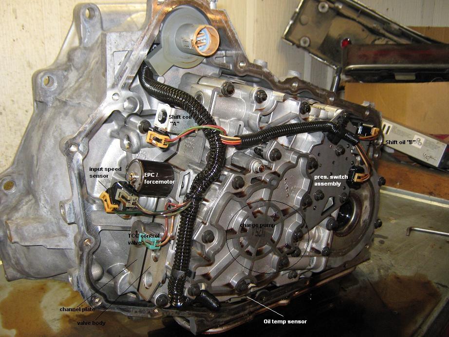 Chevrolet Impala Questions - Solenoid - CarGurus