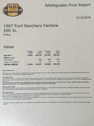 Picture of 1967 Ford Ranchero