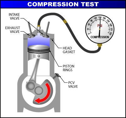 toyota previa transmission diagram toyota previa questions how to fix a blown head gasket without  how to fix a blown head gasket without