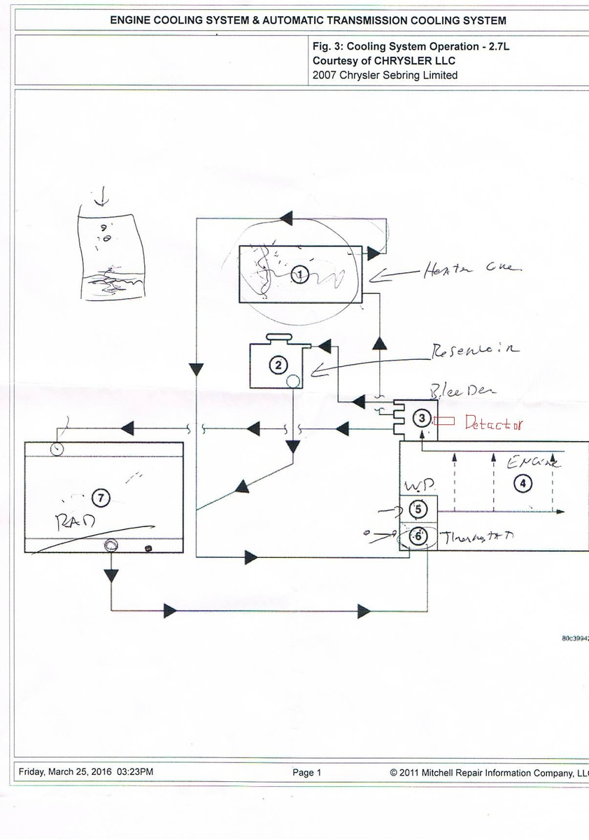6 mechanic checked and sure it isn't the head gasket issue  i can give more  repair details if needed, the photo is diagram of cooling system of sebring  2007