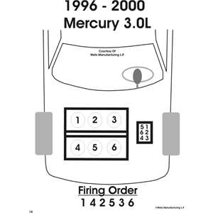 mercury grand marquis questions