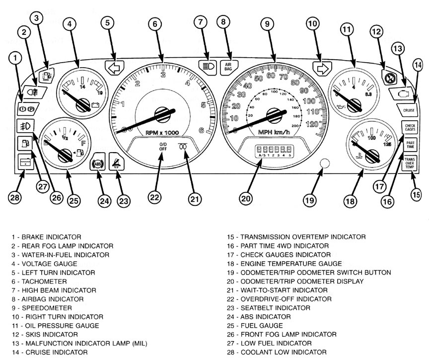 Jeep grand cherokee questions my jeep grand cherokee laredo starts here is the diagram publicscrutiny Choice Image